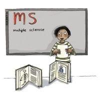 Spreekbeurt, Feiten, MS In Het Kort